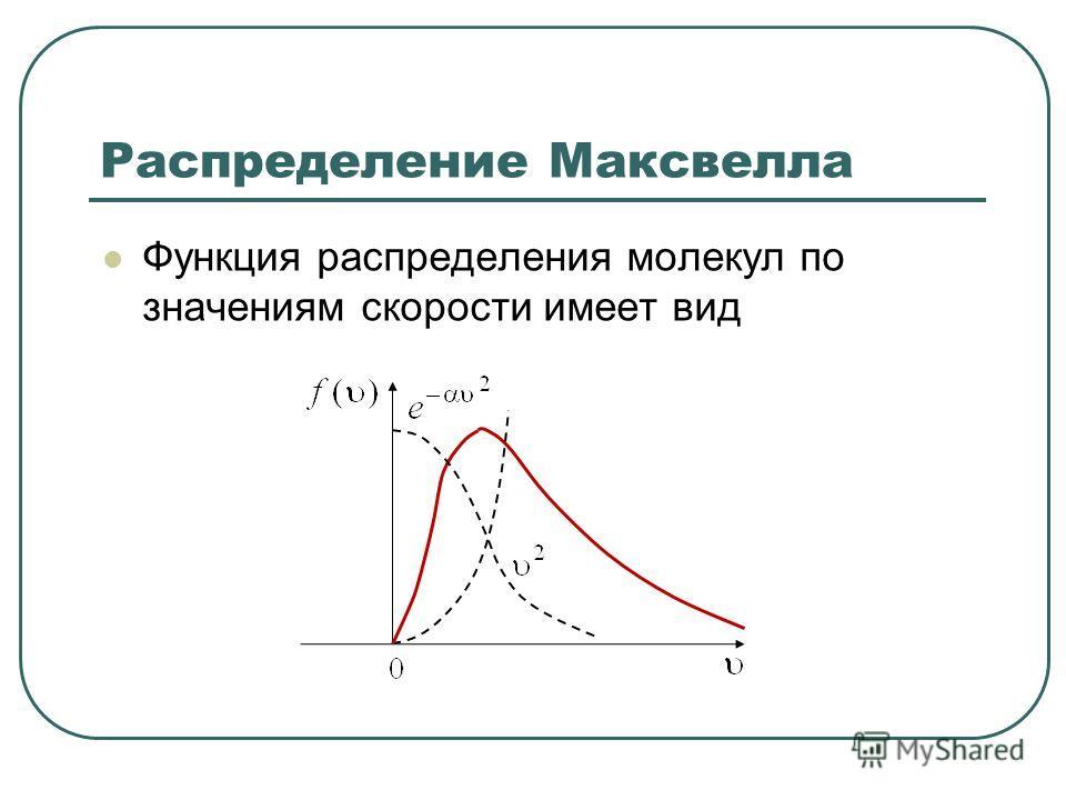 Распределение Максвелла Функция распределения молекул по значениям скорости имеет вид
