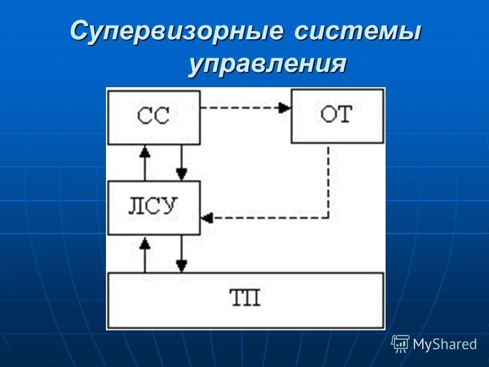 Супервизорные системы управления