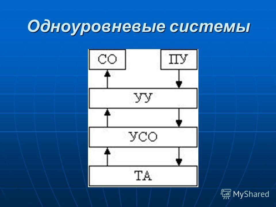 Одноуровневые системы