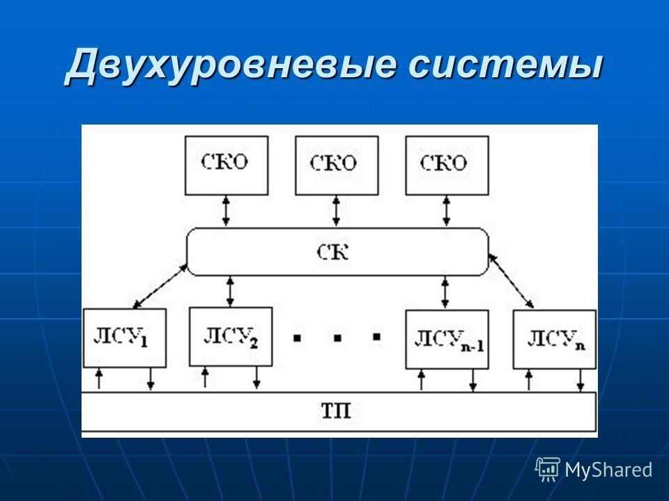 Двухуровневые системы