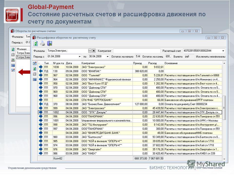 Управление денежными средствами БИЗНЕС ТЕХНОЛОГИИ | ERP система Global Global-Payment Состояние расчетных счетов и расшифровка движения по счету по документам Переход к расшифровке движения по счету по документам Состояние счетов
