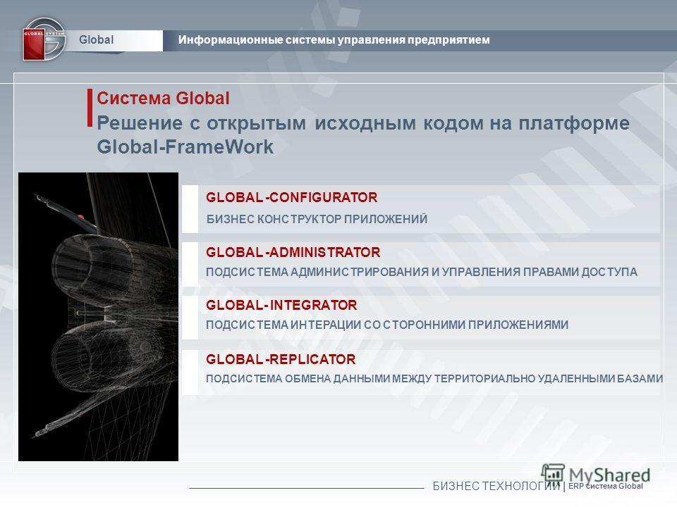 БИЗНЕС ТЕХНОЛОГИИ | ERP система Global GlobalИнформационные системы управления предприятием Система Global Решение с открытым исходным кодом на платформе Global-FrameWork GLOBAL -ADMINISTRATOR ПОДСИСТЕМА АДМИНИСТРИРОВАНИЯ И УПРАВЛЕНИЯ ПРАВАМИ ДОСТУПА