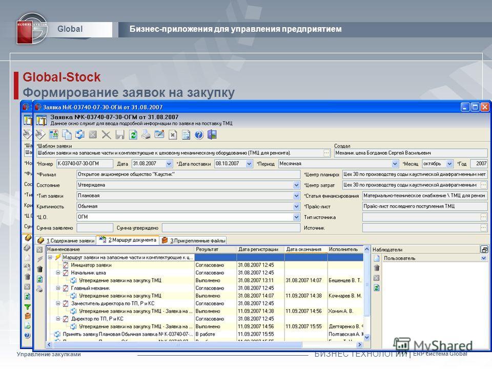 Управление закупками БИЗНЕС ТЕХНОЛОГИИ | ERP система Global Global-Stock Формирование заявок на закупку GlobalБизнес-приложения для управления предприятием