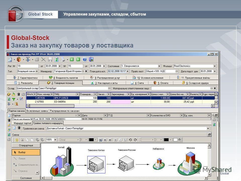 БИЗНЕС ТЕХНОЛОГИИ | ERP система Global Global Stock Global-Stock Заказ на закупку товаров у поставщика Управление закупками, складом, сбытом