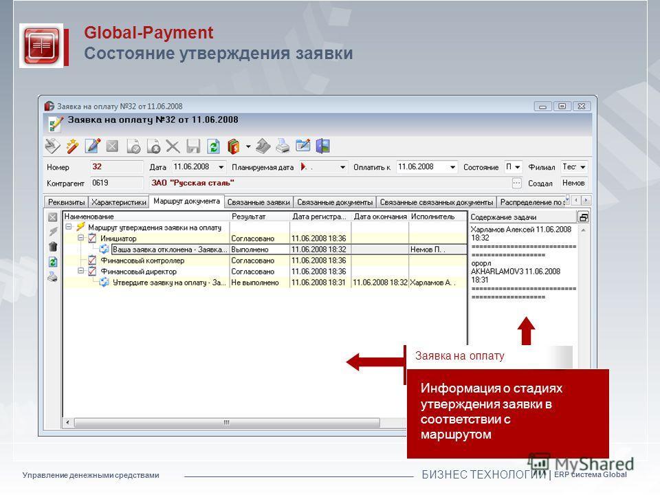 Управление денежными средствами БИЗНЕС ТЕХНОЛОГИИ | ERP система Global Global-Payment Состояние утверждения заявки Информация о стадиях утверждения заявки в соответствии с маршрутом Заявка на оплату