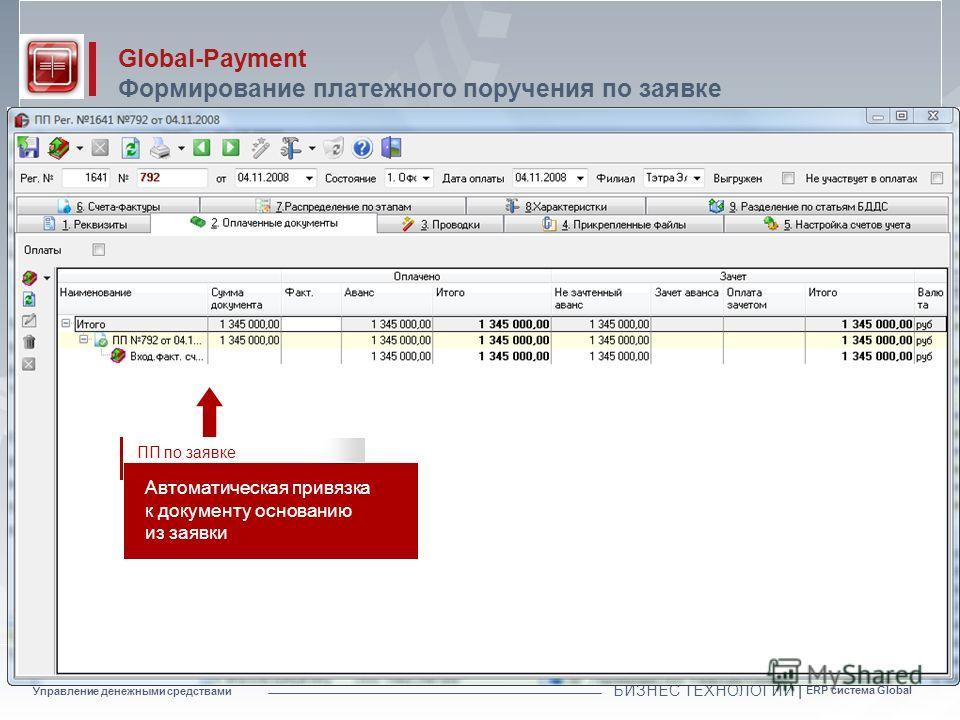 Управление денежными средствами БИЗНЕС ТЕХНОЛОГИИ | ERP система Global Global-Payment Формирование платежного поручения по заявке Автоматическая привязка к документу основанию из заявки ПП по заявке