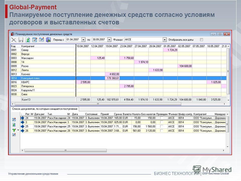 Управление денежными средствами БИЗНЕС ТЕХНОЛОГИИ | ERP система Global Global-Payment Планируемое поступление денежных средств согласно условиям договоров и выставленных счетов