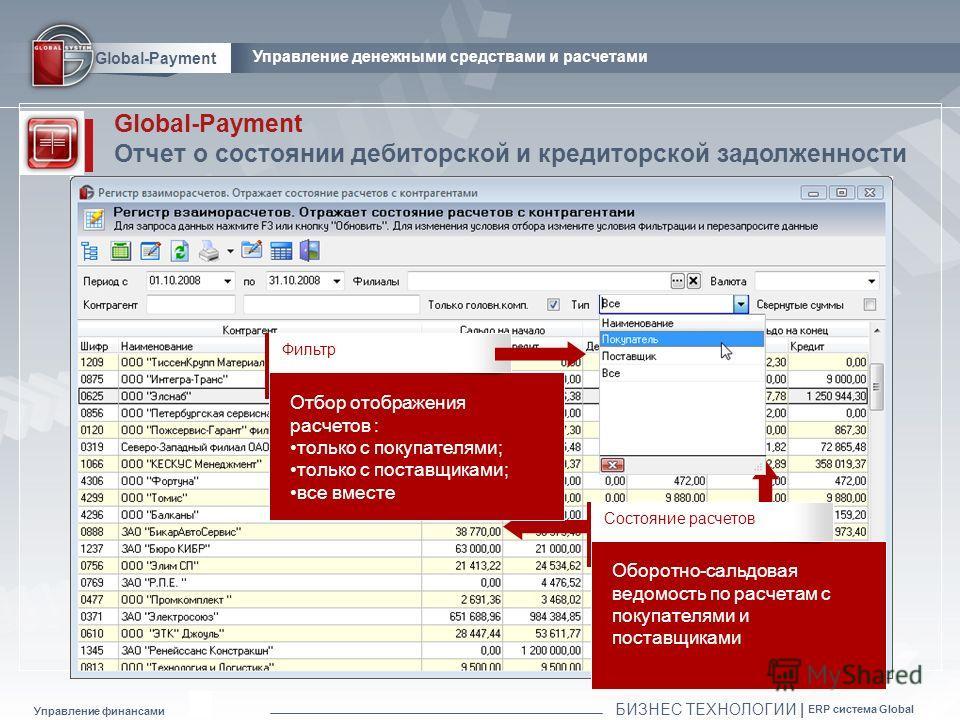 Global-Payment Отчет о состоянии дебиторской и кредиторской задолженности Global-Payment Управление денежными средствами и расчетами Управление финансами БИЗНЕС ТЕХНОЛОГИИ | ERP система Global Оборотно-сальдовая ведомость по расчетам с покупателями и