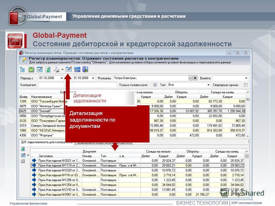 Global-Payment Состояние дебиторской и кредиторской задолженности Global-Payment Управление денежными средствами и расчетами Управление финансами БИЗНЕС ТЕХНОЛОГИИ | ERP система Global Детализация задолженности Детализация задолженности по документам