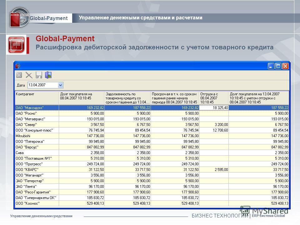 Управление денежными средствами БИЗНЕС ТЕХНОЛОГИИ | ERP система Global Global-Payment Расшифровка дебиторской задолженности с учетом товарного кредита Global-Payment Управление денежными средствами и расчетами