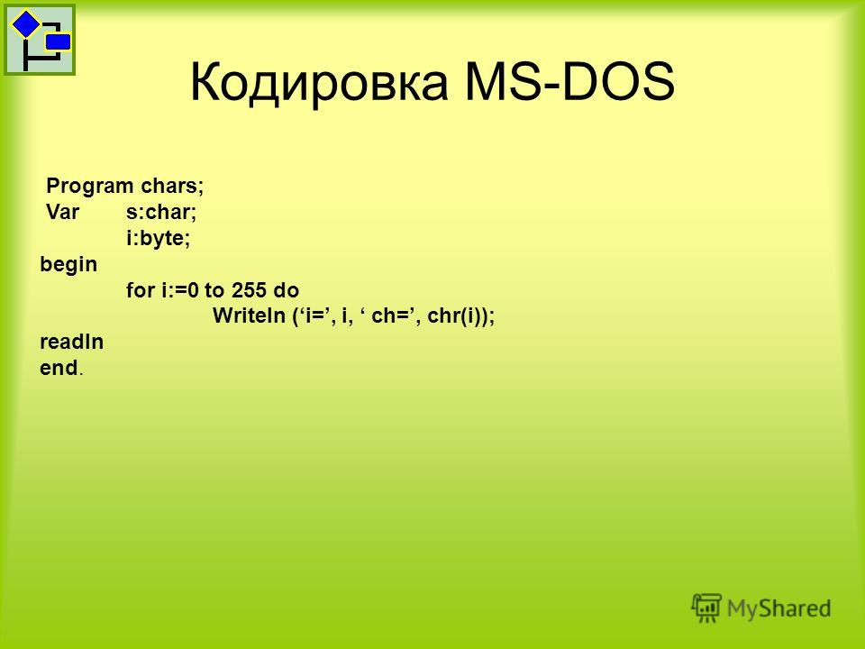 Кодировка MS-DOS Program chars; Var s:char; i:byte; begin for i:=0 to 255 do Writeln (i=, i, ch=, chr(i)); readln end.