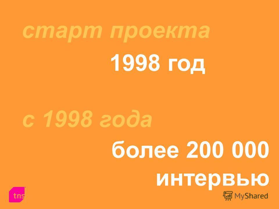 1998 год более 200 000 интервью старт проекта с 1998 года