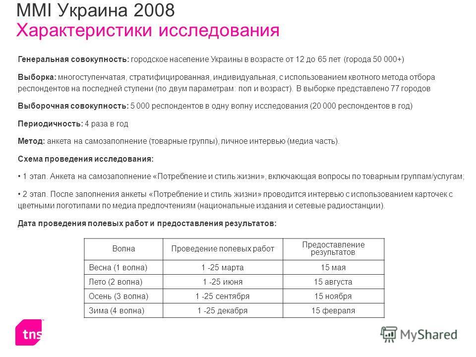 MMI Украина 2008 Характеристики исследования Генеральная совокупность: городское население Украины в возрасте от 12 до 65 лет (города 50 000+) Выборка: многоступенчатая, стратифицированная, индивидуальная, с использованием квотного метода отбора респ