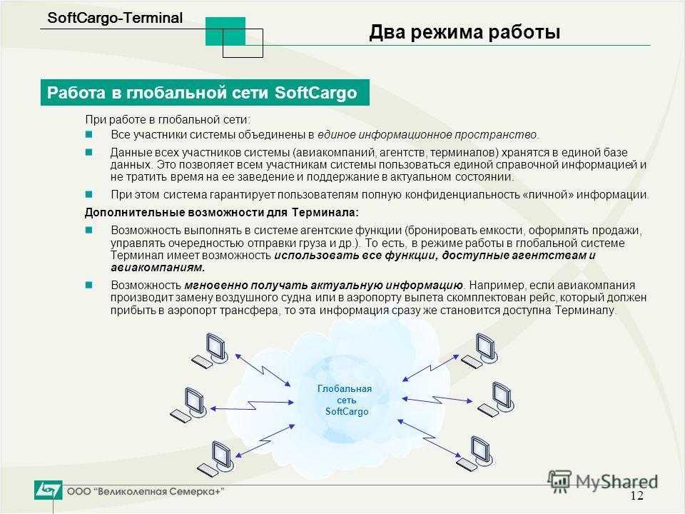 SoftСargo-Terminal 12 Два режима работы При работе в глобальной сети: Все участники системы объединены в единое информационное пространство. Данные всех участников системы (авиакомпаний, агентств, терминалов) хранятся в единой базе данных. Это позвол