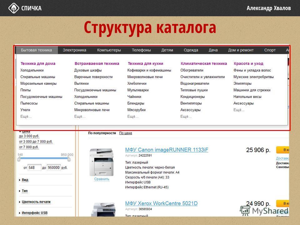 Структура каталога