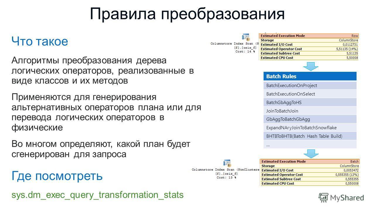Что такое Алгоритмы преобразования дерева логических операторов, реализованные в виде классов и их методов Применяются для генерирования альтернативных операторов плана или для перевода логических операторов в физические Во многом определяют, какой п