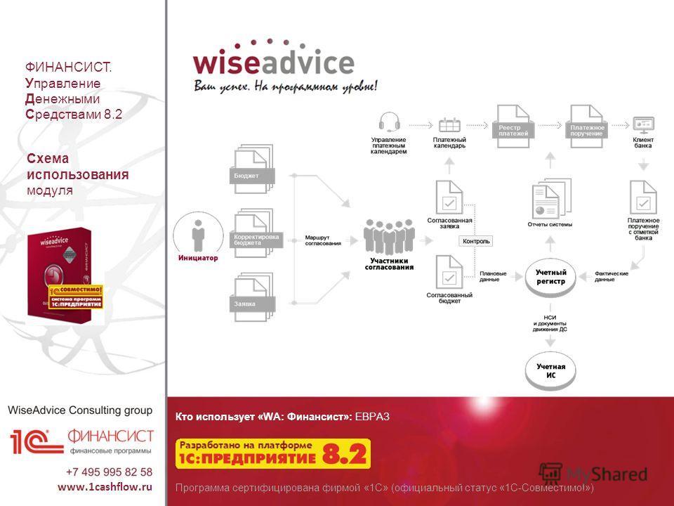 ФИНАНСИСТ. Управление Денежными Средствами 8.2 Схема использования модуля Кто использует «WA: Финансист»: ЕВРАЗ Программа сертифицирована фирмой «1С» (официальный статус «1С-Совместимо!»)