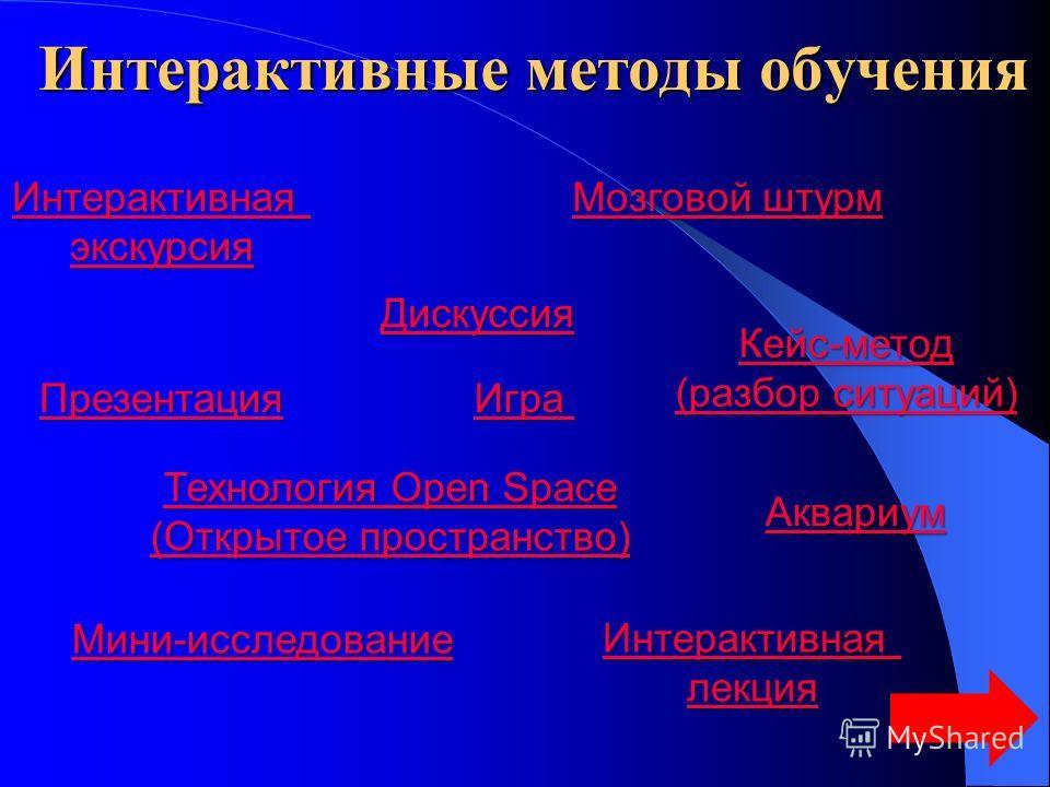 Интерактивные методы обучения Игра Мозговой штурм Мозговой штурм Дискуссия Интерактивная лекция Кейс-метод (разбор ситуаций) (разбор ситуаций) Аквариум Технология Open Space (Открытое пространство) Технология Open Space (Открытое пространство) Мини-и