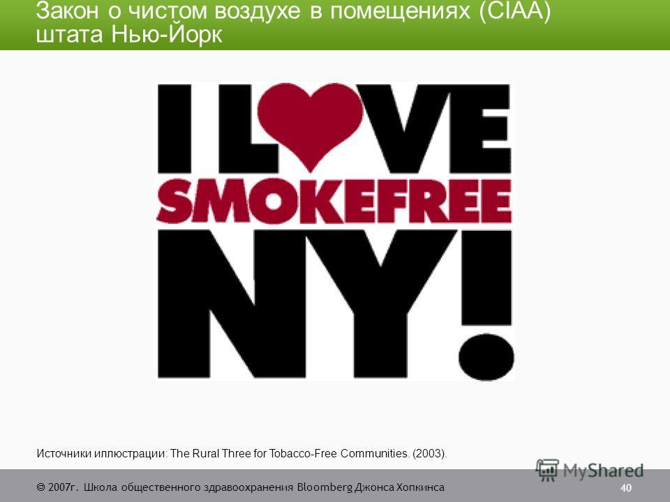2007г. Школа общественного здравоохранения Bloomberg Джонса Хопкинса 40 Закон о чистом воздухе в помещениях (CIAA) штата Нью-Йорк Источники иллюстрации: The Rural Three for Tobacco-Free Communities. (2003).
