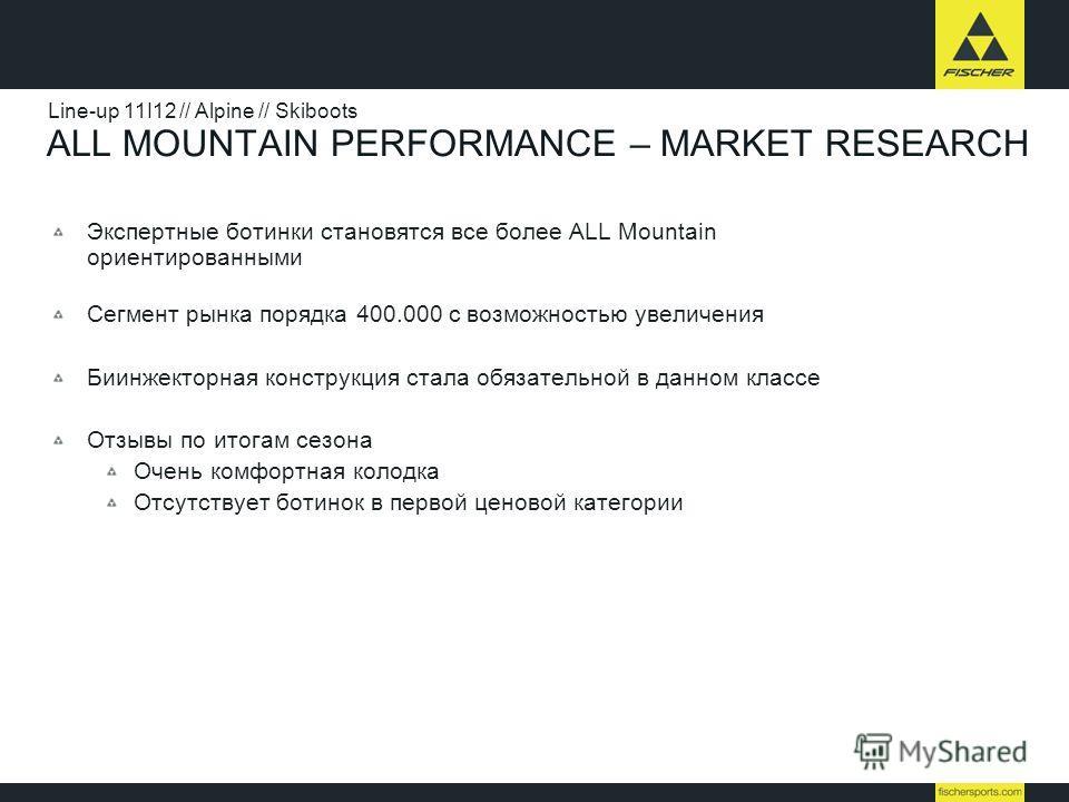 ALL MOUNTAIN PERFORMANCE – MARKET RESEARCH Экспертные ботинки становятся все более ALL Mountain ориентированными Сегмент рынка порядка 400.000 с возможностью увеличения Биинжекторная конструкция стала обязательной в данном классе Отзывы по итогам сез