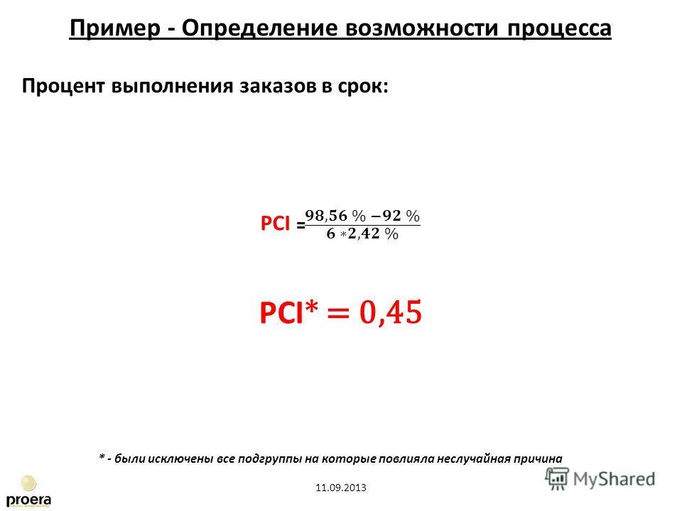 = PCI * = 0,45 * - были исключены все подгруппы на которые повлияла неслучайная причина 11.09.2013 Пример - Определение возможности процесса Процент выполнения заказов в срок: