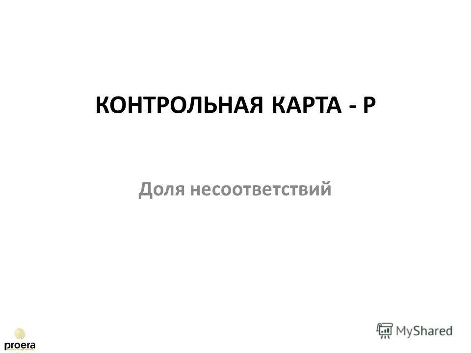 Доля несоответствий КОНТРОЛЬНАЯ КАРТА - P