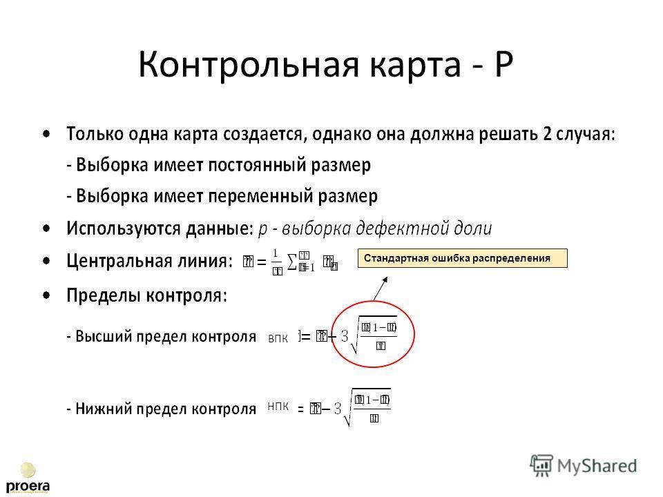 Стандартная ошибка распределения ВПК НПК
