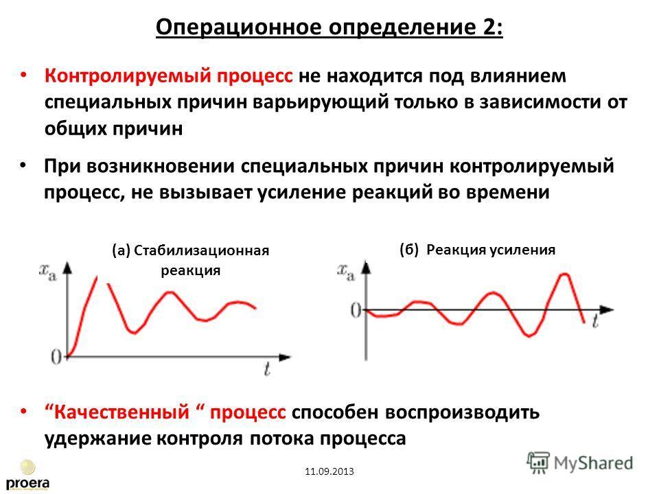 Контролируемый процесс не находится под влиянием специальных причин варьирующий только в зависимости от общих причин При возникновении специальных причин контролируемый процесс, не вызывает усиление реакций во времени (а) Стабилизационная реакция (б)