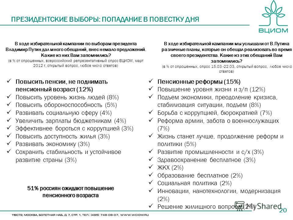 20 ПРЕЗИДЕНТСКИЕ ВЫБОРЫ: ПОПАДАНИЕ В ПОВЕСТКУ ДНЯ В ходе избирательной кампании по выборам президента Владимир Путин дал много обещаний, внес немало предложений. Какие из них Вам запомнились? (в % от опрошенных, всероссийский репрезентативный опрос В