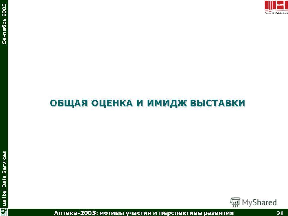 Аптека-2005: мотивы участия и перспективы развития 21 ualitel Data Services Сентябрь 2005 Q ОБЩАЯ ОЦЕНКА И ИМИДЖ ВЫСТАВКИ