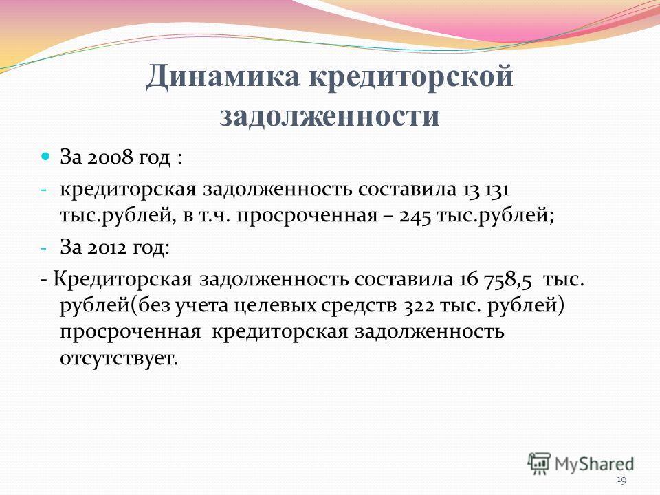 Динамика кредиторской задолженности За 2008 год : - кредиторская задолженность составила 13 131 тыс.рублей, в т.ч. просроченная – 245 тыс.рублей; - За 2012 год: - Кредиторская задолженность составила 16 758,5 тыс. рублей(без учета целевых средств 322