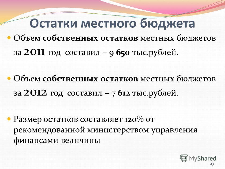 Остатки местного бюджета Объем собственных остатков местных бюджетов за 2011 год составил – 9 650 тыс.рублей. Объем собственных остатков местных бюджетов за 2012 год составил – 7 612 тыс.рублей. Размер остатков составляет 120% от рекомендованной мини
