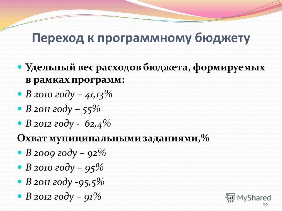 Переход к программному бюджету Удельный вес расходов бюджета, формируемых в рамках программ: В 2010 году – 41,13% В 2011 году – 55% В 2012 году - 62,4% Охват муниципальными заданиями,% В 2009 году – 92% В 2010 году – 95% В 2011 году -95,5% В 2012 год