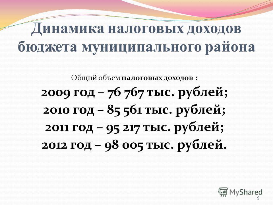 Динамика налоговых доходов бюджета муниципального района Общий объем налоговых доходов : 2009 год – 76 767 тыс. рублей; 2010 год – 85 561 тыс. рублей; 2011 год – 95 217 тыс. рублей; 2012 год – 98 005 тыс. рублей. 6