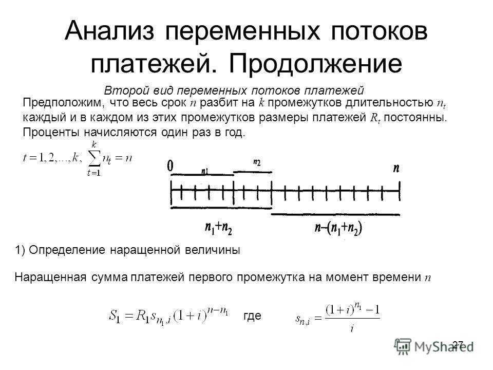 27 Анализ переменных потоков платежей. Продолжение Второй вид переменных потоков платежей Предположим, что весь срок n разбит на k промежутков длительностью n t каждый и в каждом из этих промежутков размеры платежей R t постоянны. Проценты начисляютс
