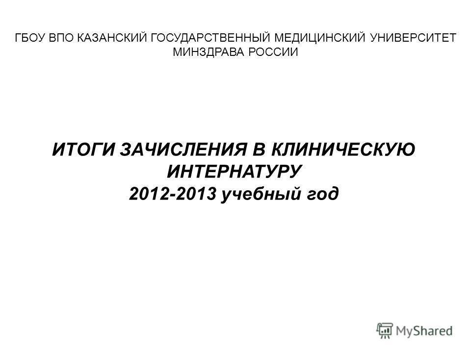 ГБОУ ВПО КАЗАНСКИЙ ГОСУДАРСТВЕННЫЙ МЕДИЦИНСКИЙ УНИВЕРСИТЕТ МИНЗДРАВА РОССИИ ИТОГИ ЗАЧИСЛЕНИЯ В КЛИНИЧЕСКУЮ ИНТЕРНАТУРУ 2012-2013 учебный год