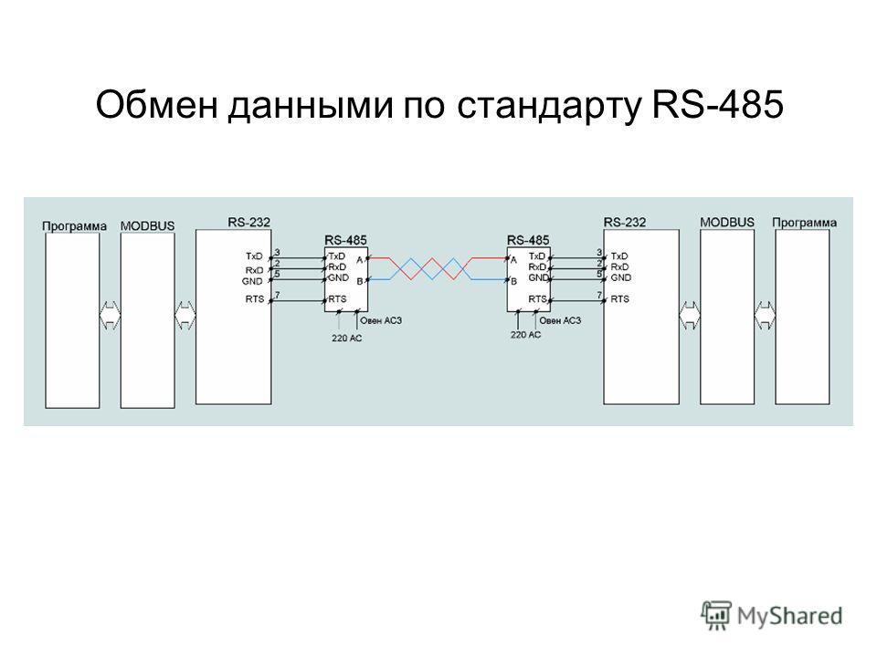 Обмен данными по стандарту RS-485