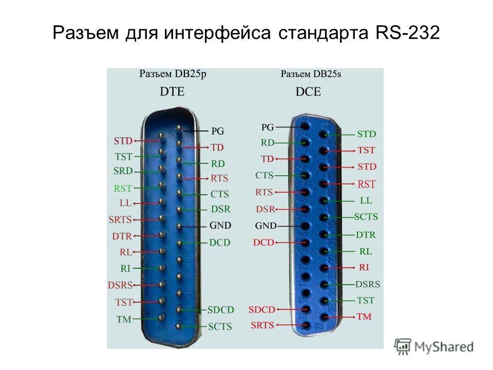 Разъем для интерфейса стандарта RS-232