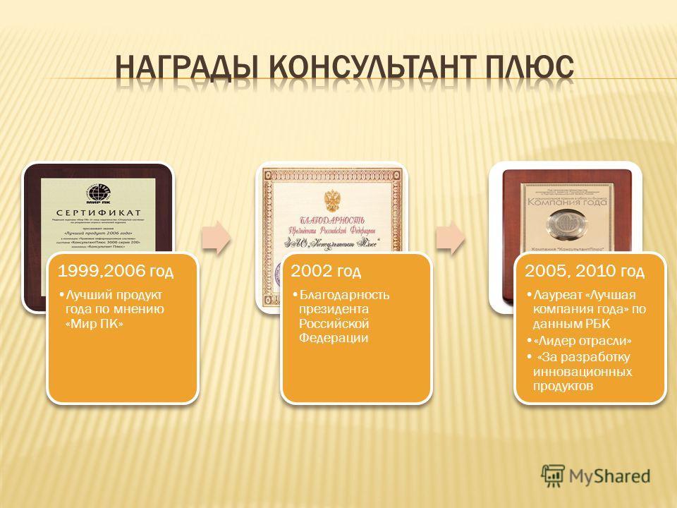 1999,2006 год Лучший продукт года по мнению «Мир ПК» 2002 год Благодарность президента Российской Федерации 2005, 2010 год Лауреат «Лучшая компания года» по данным РБК «Лидер отрасли» «За разработку инновационных продуктов