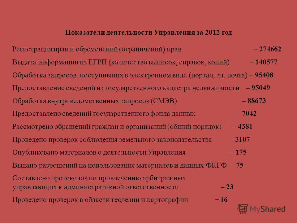 Показатели деятельности Управления за 2012 год Регистрация прав и обременений (ограничений) прав – 274662 Выдача информации из ЕГРП (количество выписок, справок, копий) – 140577 Обработка запросов, поступивших в электронном виде (портал, эл. почта) –