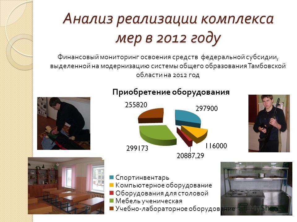 Анализ реализации комплекса мер в 2012 году Финансовый мониторинг освоения средств федеральной субсидии, выделенной на модернизацию системы общего образования Тамбовской области на 2012 год