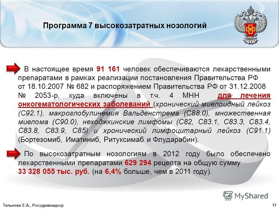 Тельнова Е.А., Росздравнадзор17 Программа 7 высокозатратных нозологий В настоящее время 91 161 человек обеспечиваются лекарственными препаратами в рамках реализации постановления Правительства РФ от 18.10.2007 682 и распоряжением Правительства РФ от