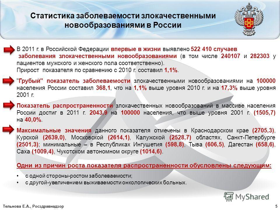 Статистика заболеваемости злокачественными новообразованиями в России В 2011 г. в Российской Федерации впервые в жизни выявлено 522 410 случаев заболевания злокачественными новообразованиями (в том числе 240107 и 282303 у пациентов мужского и женског