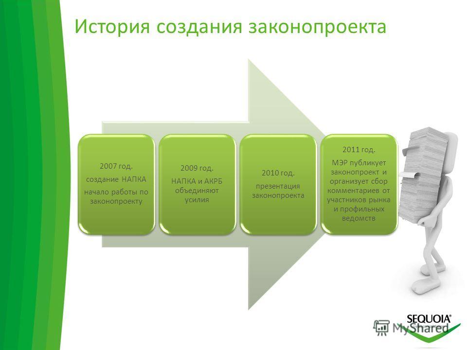 История создания законопроекта 2007 год. создание НАПКА начало работы по законопроекту 2009 год. НАПКА и АКРБ объединяют усилия 2010 год. презентация законопроекта 2011 год. МЭР публикует законопроект и организует сбор комментариев от участников рынк