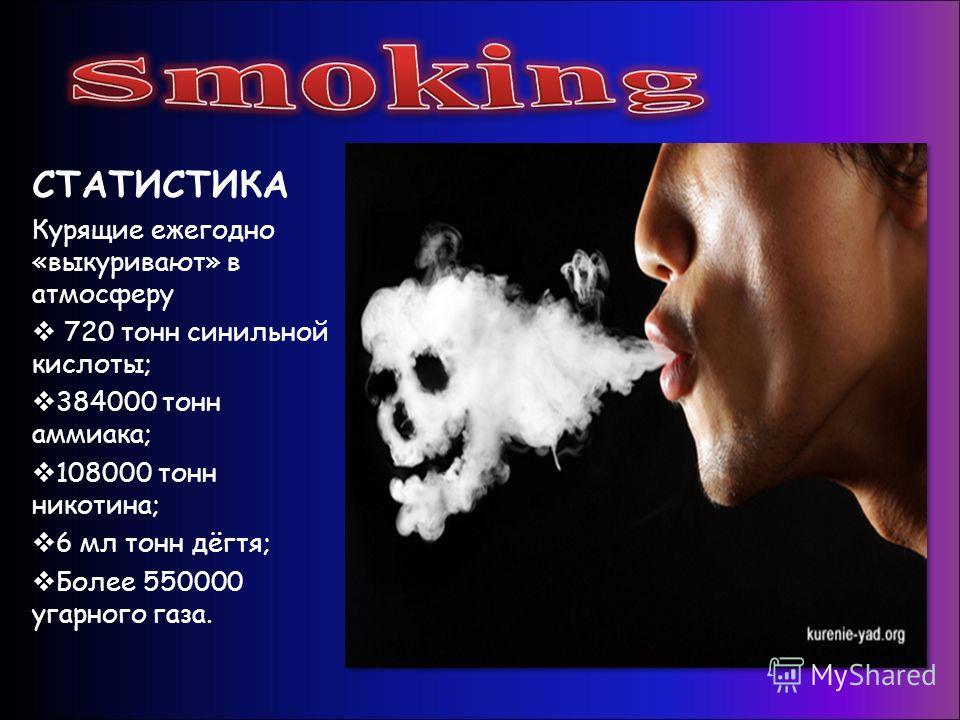 Курящие ежегодно «выкуривают» в атмосферу 720 тонн синильной кислоты; 384000 тонн аммиака; 108000 тонн никотина; 6 мл тонн дёгтя; Более 550000 угарного газа.