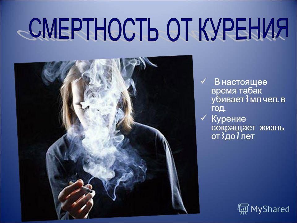 В настоящее время табак убивает 3 мл чел. в год. Курение сокращает жизнь от 3 до 7 лет