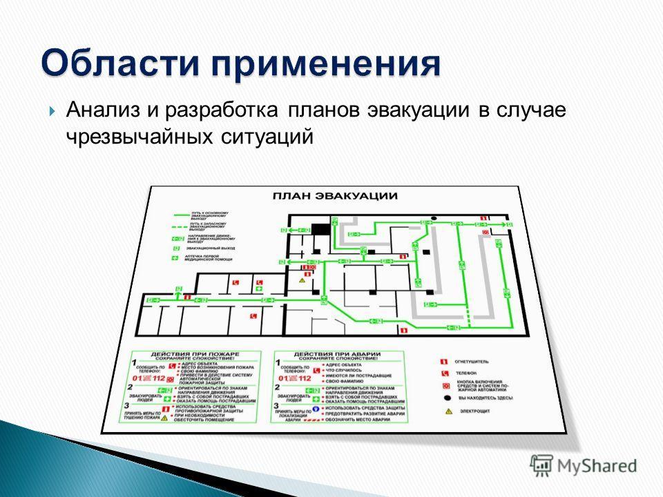 Анализ и разработка планов эвакуации в случае чрезвычайных ситуаций