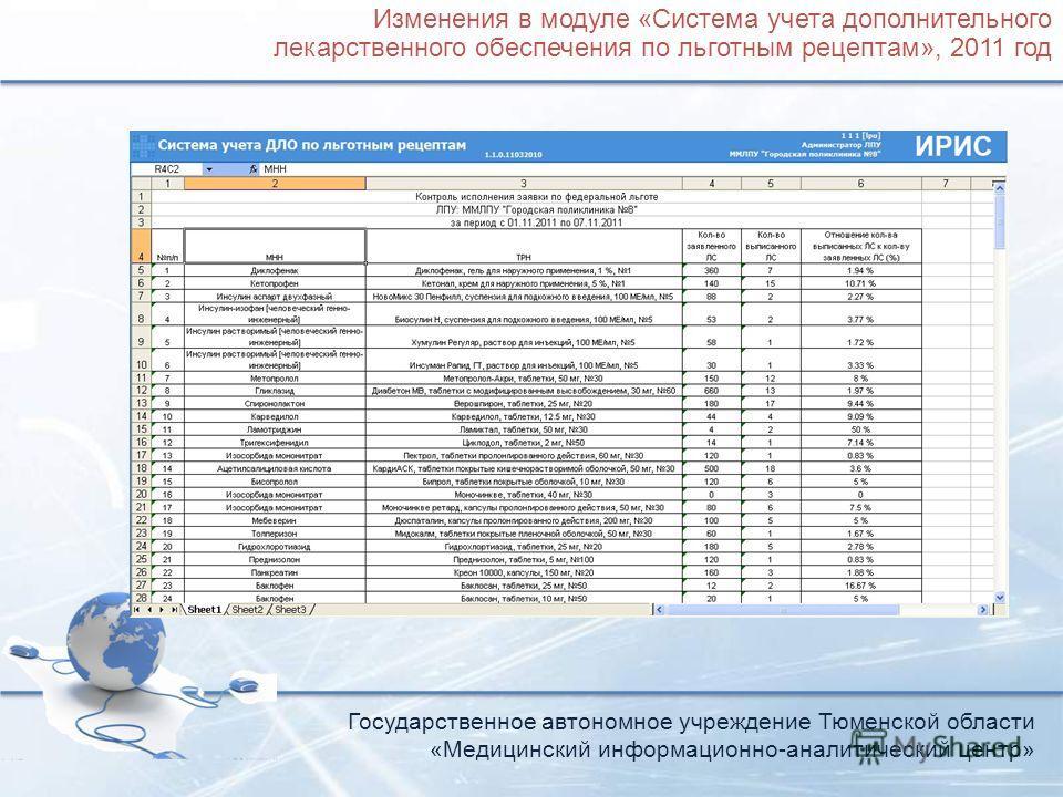 Государственное автономное учреждение Тюменской области «Медицинский информационно-аналитический центр» Изменения в модуле «Система учета дополнительного лекарственного обеспечения по льготным рецептам», 2011 год