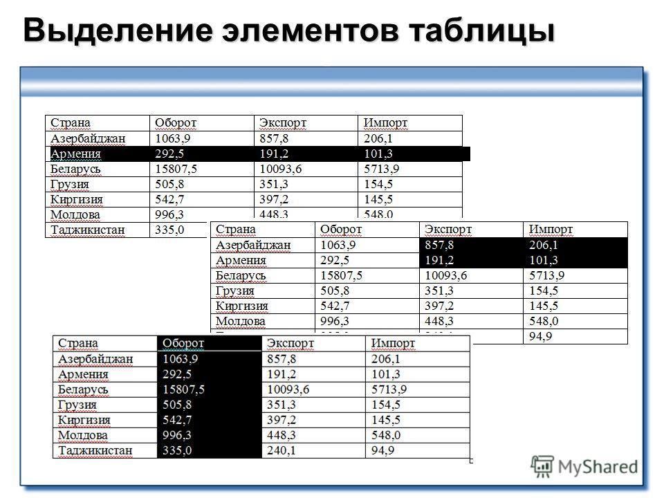 Выделение элементов таблицы