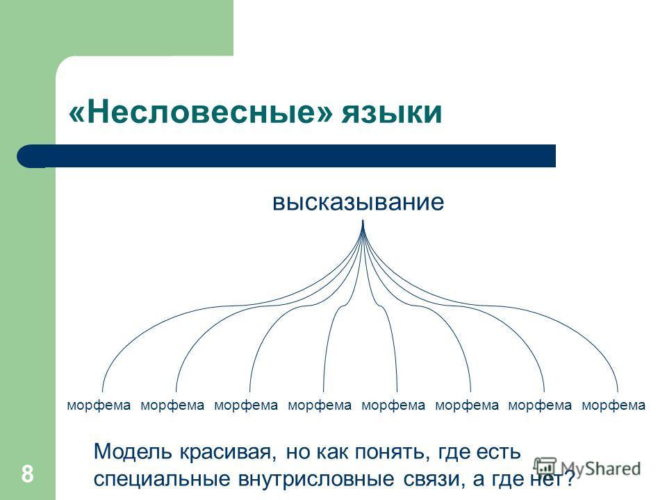 «Несловесные» языки высказывание морфема 8 Модель красивая, но как понять, где есть специальные внутрисловные связи, а где нет?